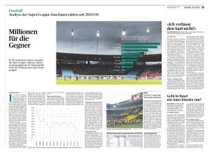 56 170 zusätzliche Tickets verkaufen die Super-League-Clubs pro Saison, wenn sie gegen den FC Basel spielen. Doch der Serienmeister zieht immer weniger.