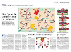 Der FC Basel fördert vermehrt körperliche Spätzünder – mit dem Ziel, künftig noch mehr Spieler in die erste Mannschaft zu bringen. Dafür verzichtet der Verein sogar auf Junioren-Meistertitel.