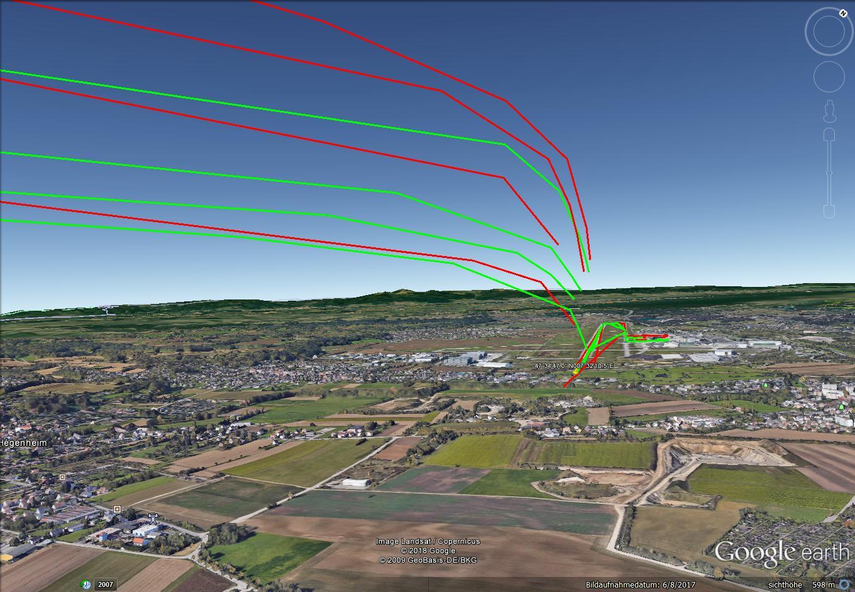 Starts vom Nordende der Piste (rote Linien) bringen Höhengewinne.